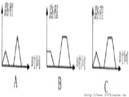 新课标小学六年级数学毕业模拟考试卷5 - 岩上碧草 - 岩上碧草