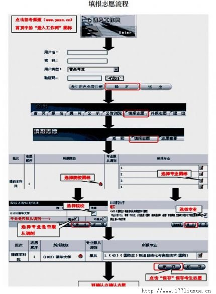 2013年云南高考网上填报志愿考生须知