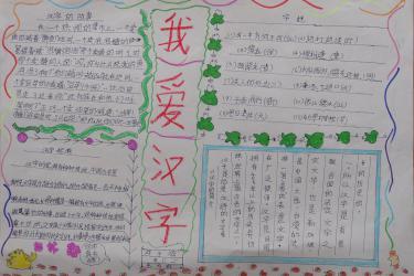文字的小报-有趣的汉字手抄报大全   邀请汉字王国手抄报   我爱我们中华民族的汉