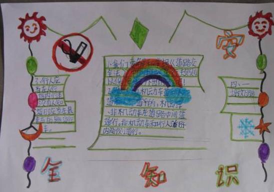 四年级小学生安全知识简单整体的制作还是很简单的