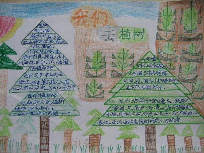 绿色环保手抄报植树造林低碳生活