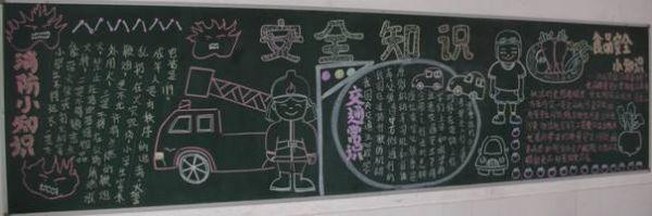 小学黑板报设计图案大全