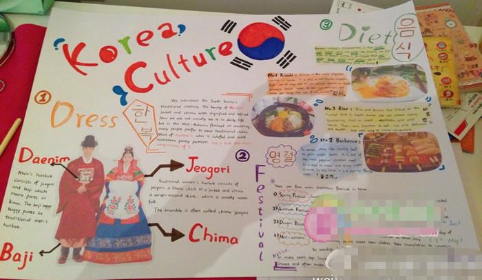 有关介绍韩国文化的英语手抄报