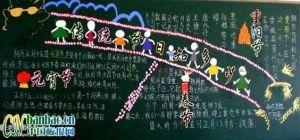 传统节日主题黑板报设计之元宵节 春节 重阳节