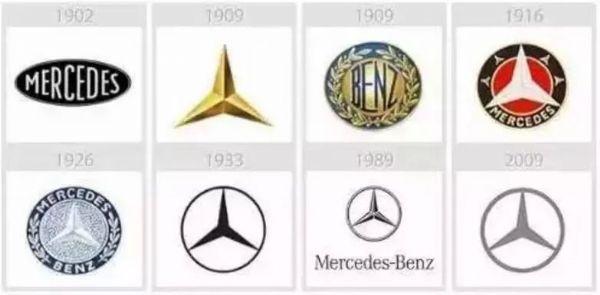 中国汽车品牌换标史,最后一个把自己坑惨了!