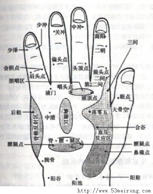 手掌穴位按摩方法