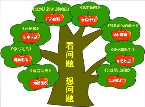 五年级语文下册教学计划内容