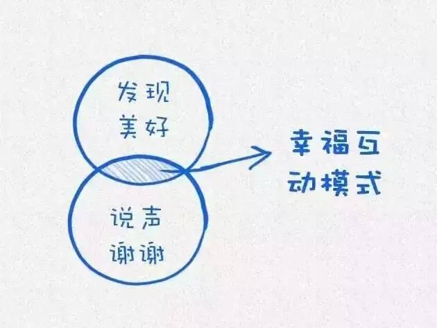 大学生毕业自我总结范文3篇
