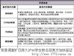 背景调查旷日持久沪40学生联名促美方加快签证