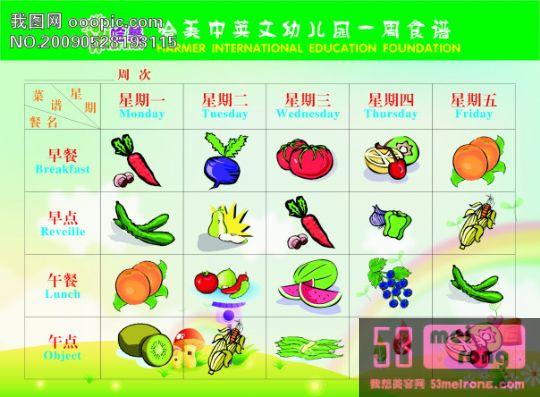幼儿园一周食谱表图片_