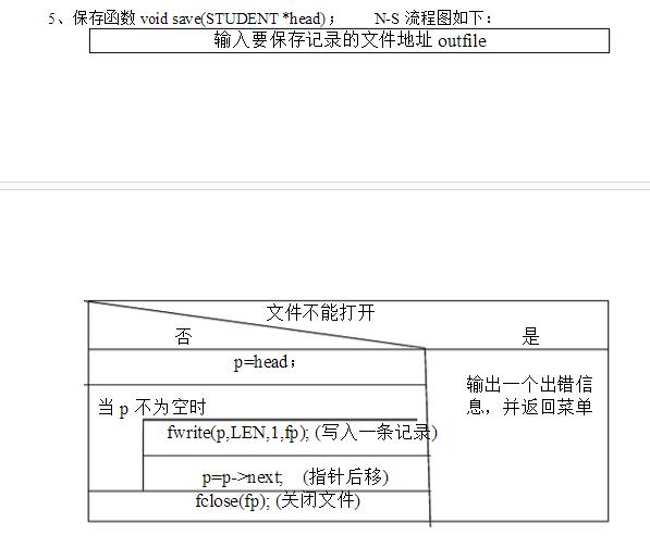 【c语言论文】_学生成绩管理系统